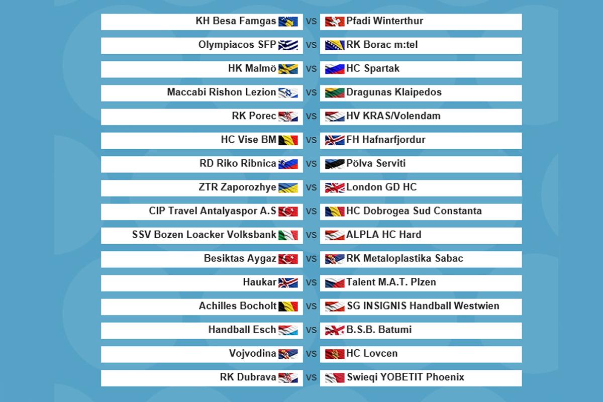 EHF Cup 2019_alle Spiele EHF Cup