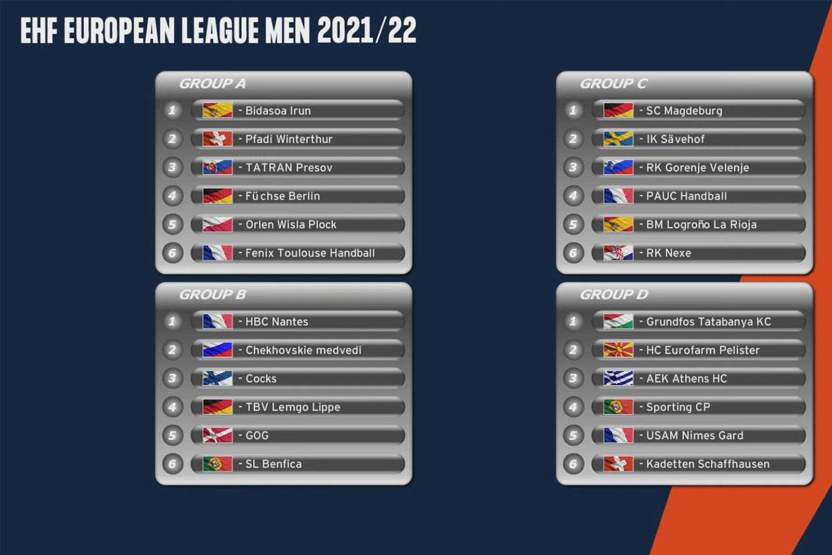 EHF EL_Auslosung Gruppen_Uebersicht