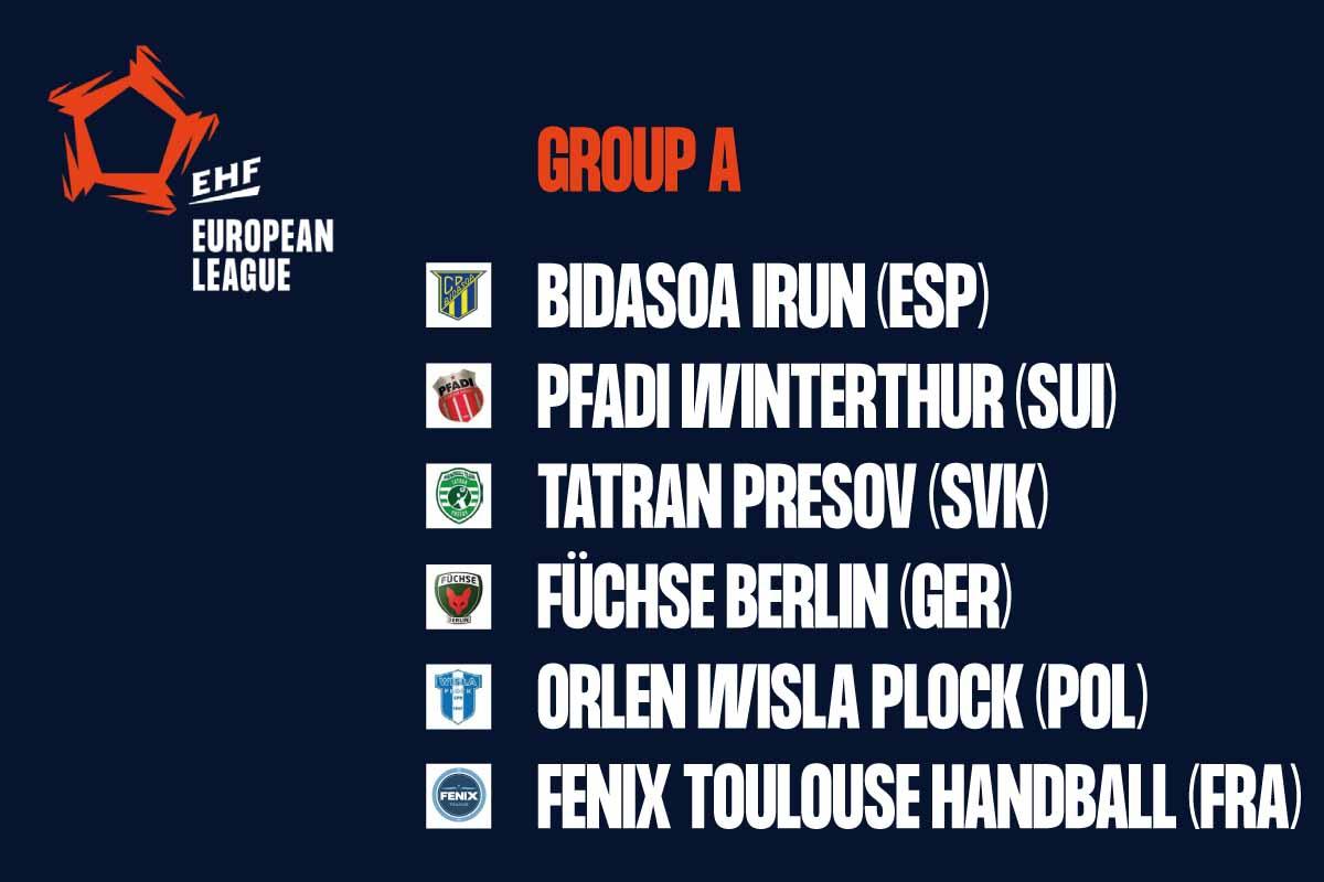 EHF EL_Teams Gruppe A